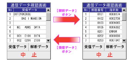 集中検針盤 通信インターフェース TI-12BT